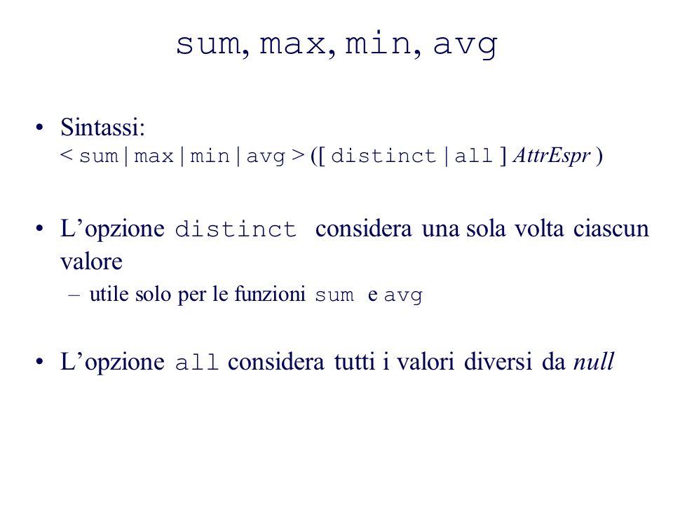 sum, max, min, avg Sintassi: < sum | max | min | avg > ([ distinct | all ] AttrEspr ) L'opzione distinct considera una sola volta ciascun valore.